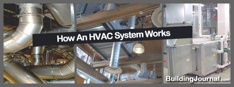 Hvac System Hvac System Estimate